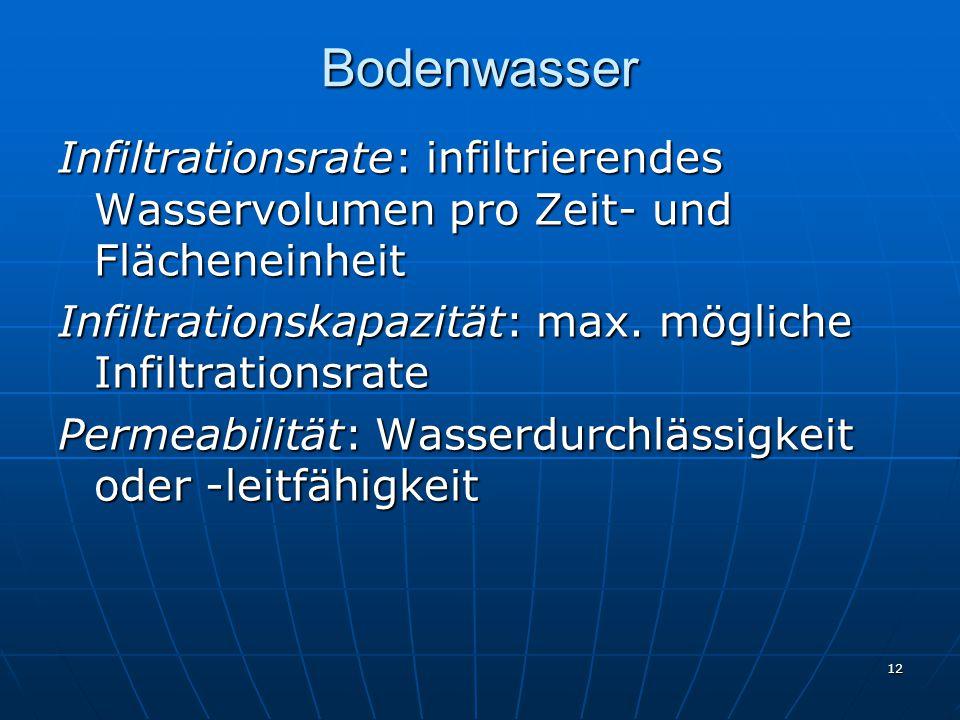 Bodenwasser Infiltrationsrate: infiltrierendes Wasservolumen pro Zeit- und Flächeneinheit. Infiltrationskapazität: max. mögliche Infiltrationsrate.