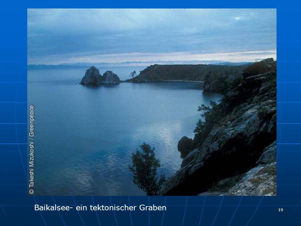 Baikalsee- ein tektonischer Graben