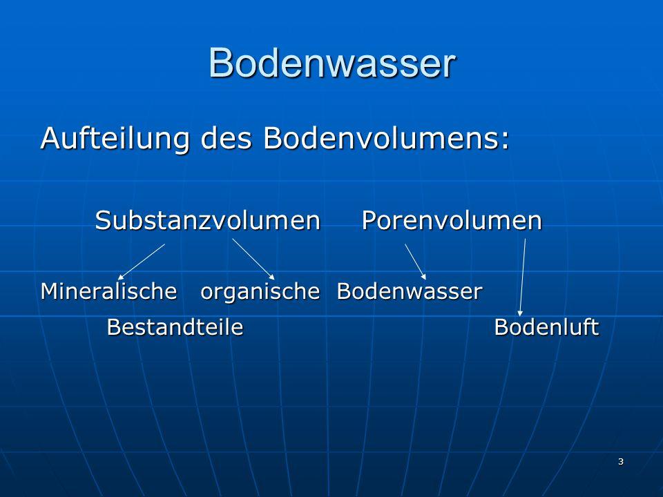 Bodenwasser Aufteilung des Bodenvolumens: Substanzvolumen Porenvolumen