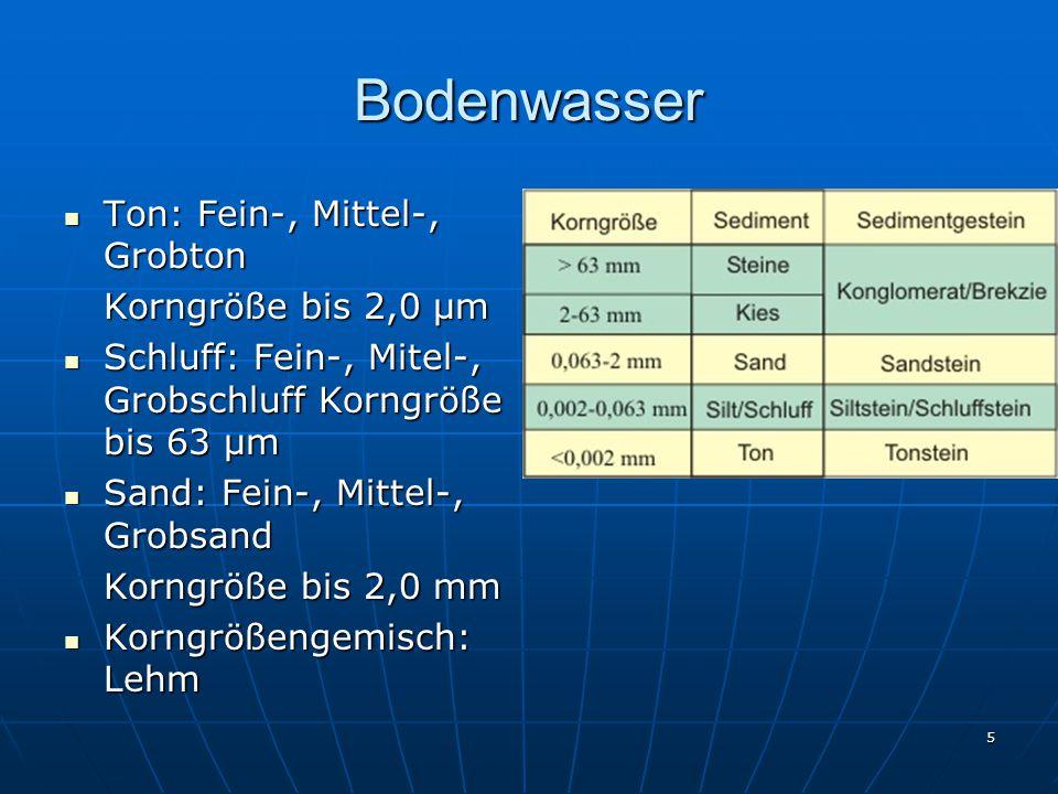 Bodenwasser Ton: Fein-, Mittel-, Grobton Korngröße bis 2,0 μm