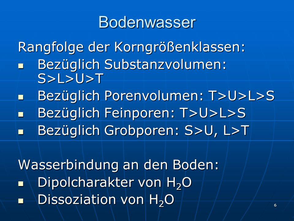 Bodenwasser Rangfolge der Korngrößenklassen: