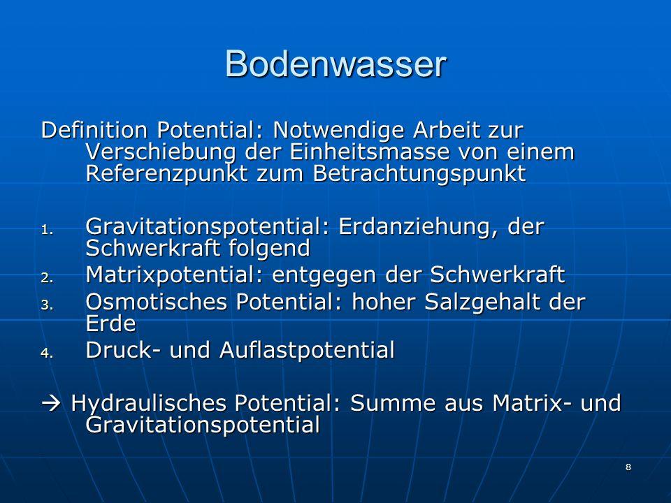 Bodenwasser Definition Potential: Notwendige Arbeit zur Verschiebung der Einheitsmasse von einem Referenzpunkt zum Betrachtungspunkt.