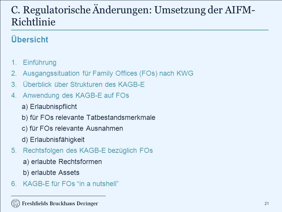 1. Einführung AIFM-Richtlinie RL 2011/61/EU