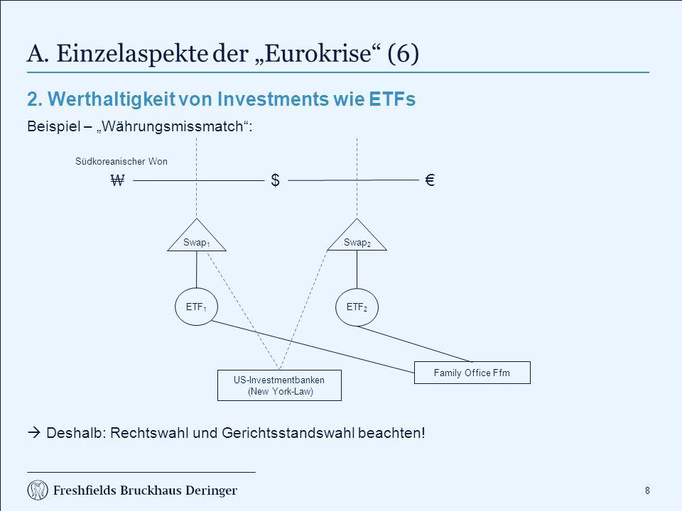 """A. Einzelaspekte der """"Eurokrise (7)"""