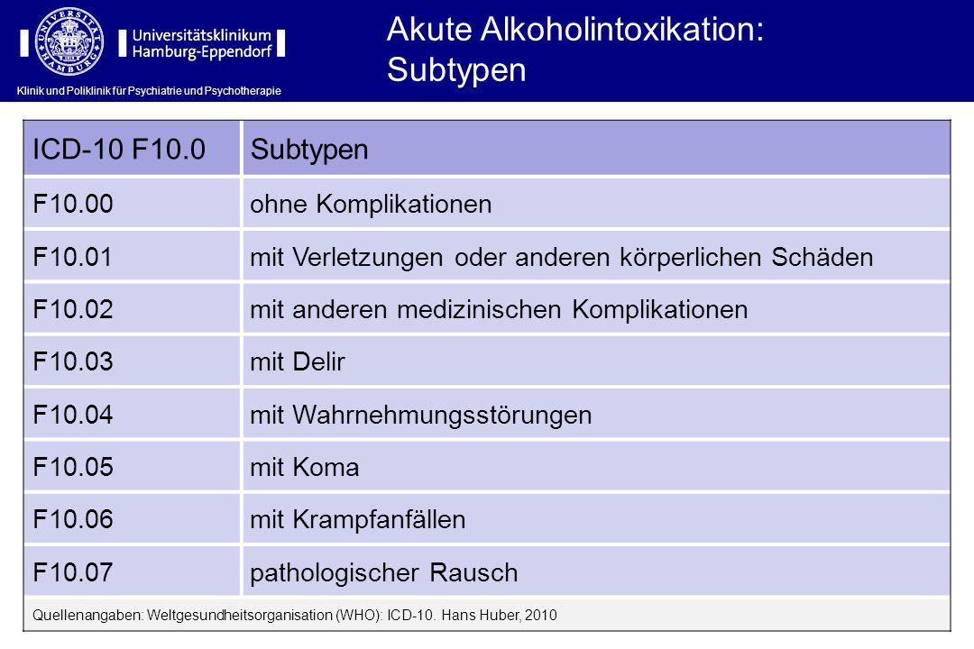 Akute Alkoholintoxikation: Subtypen