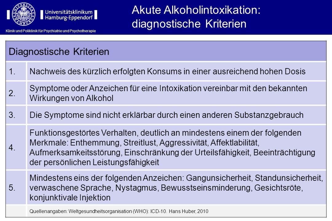 Akute Alkoholintoxikation: diagnostische Kriterien