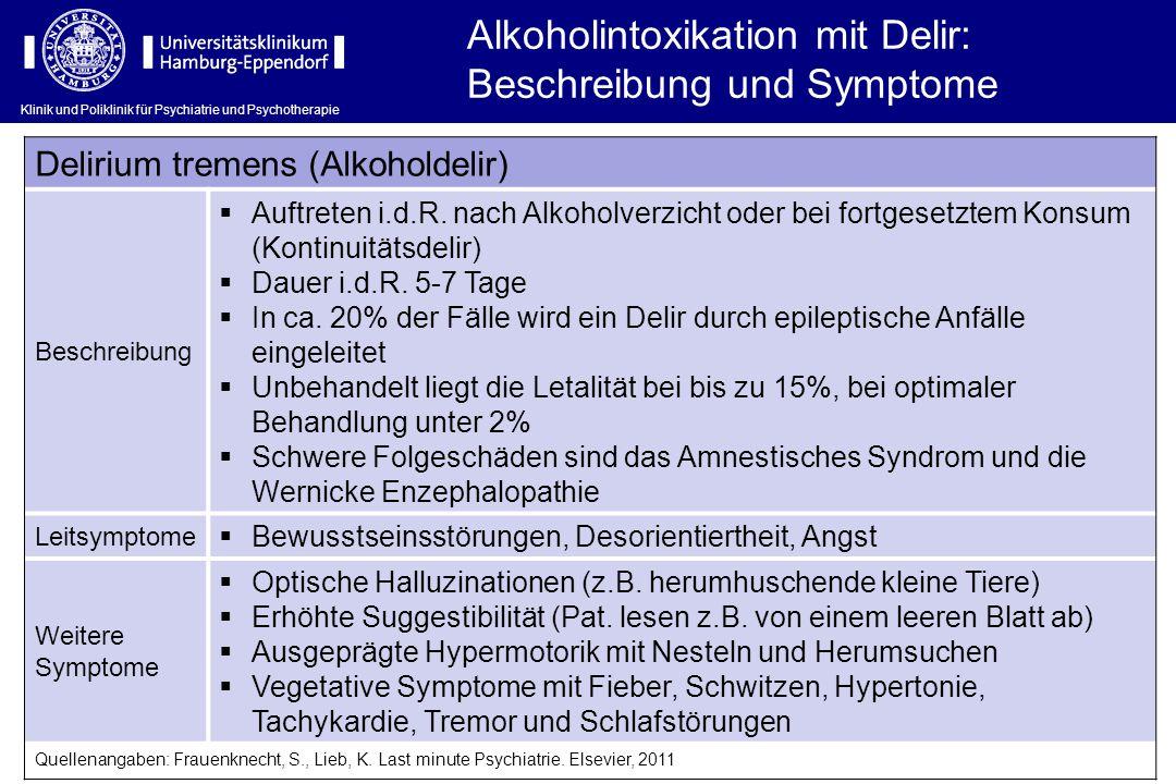 Alkoholintoxikation mit Delir: Beschreibung und Symptome