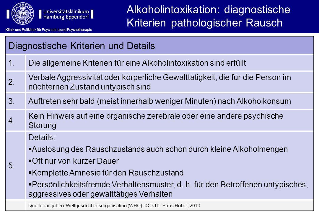 Alkoholintoxikation: diagnostische Kriterien pathologischer Rausch