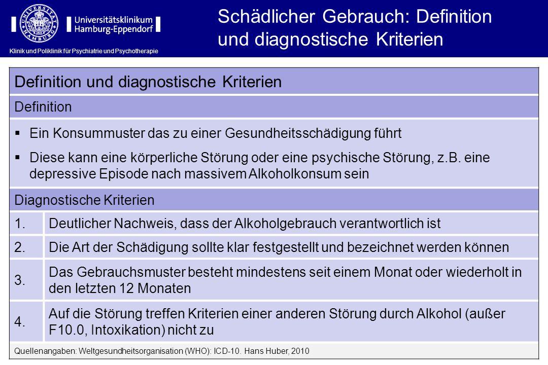Schädlicher Gebrauch: Definition und diagnostische Kriterien
