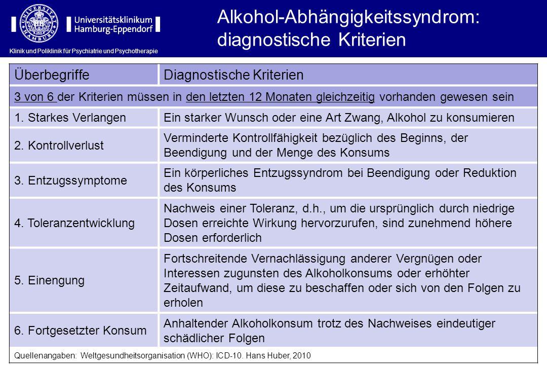 Alkohol-Abhängigkeitssyndrom: diagnostische Kriterien