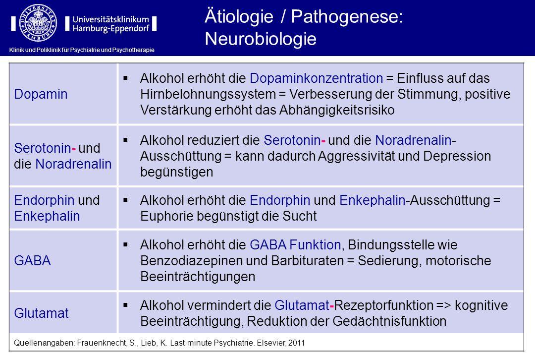 Ätiologie / Pathogenese: Neurobiologie
