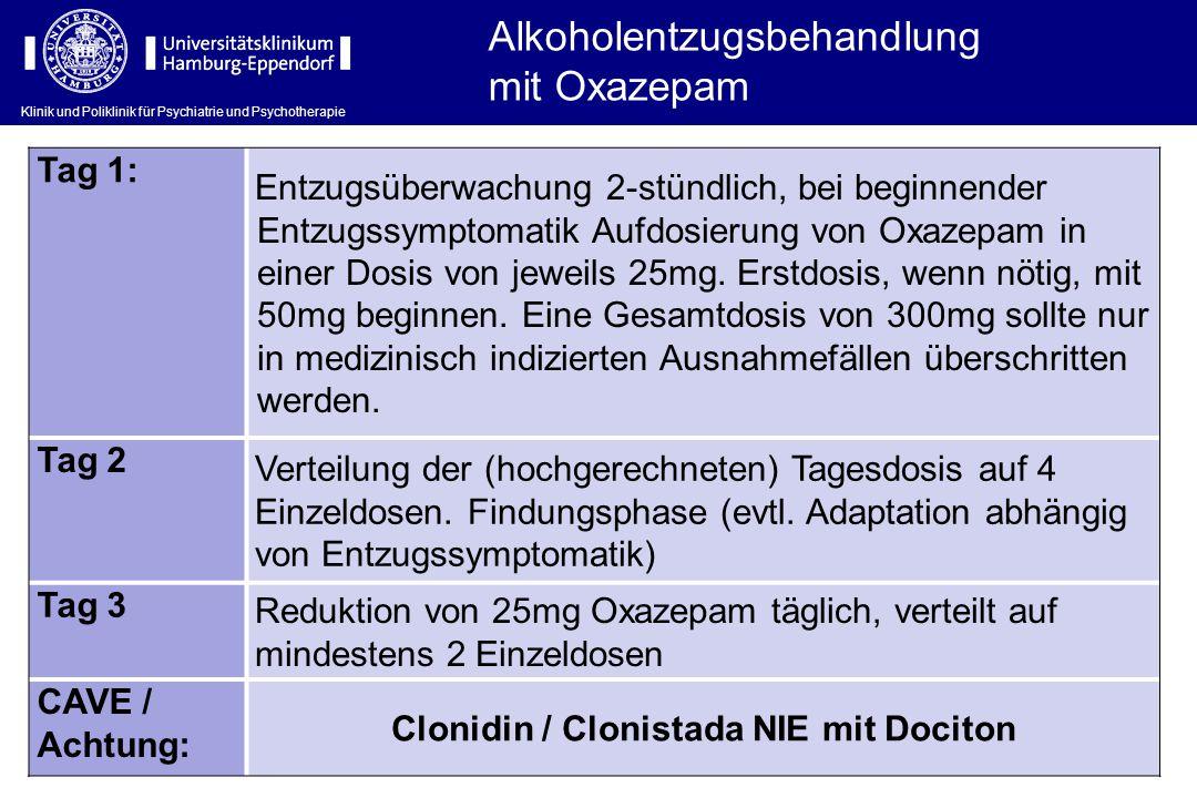 Clonidin / Clonistada NIE mit Dociton