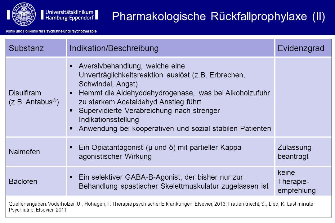 Pharmakologische Rückfallprophylaxe (II)