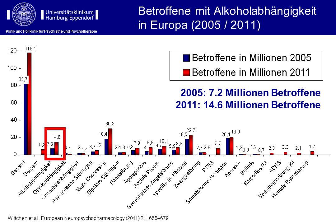Betroffene mit Alkoholabhängigkeit in Europa (2005 / 2011)