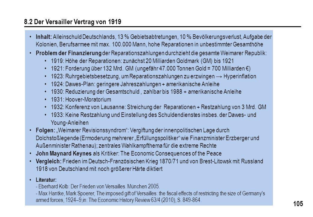 8.2 Der Versailler Vertrag von 1919