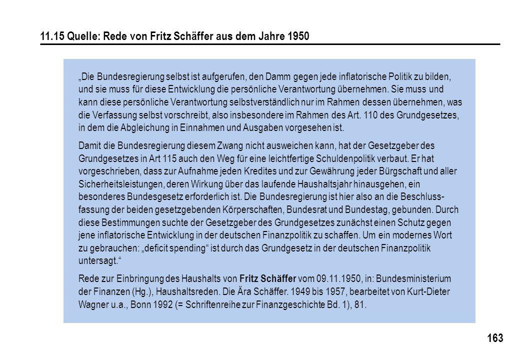 11.15 Quelle: Rede von Fritz Schäffer aus dem Jahre 1950