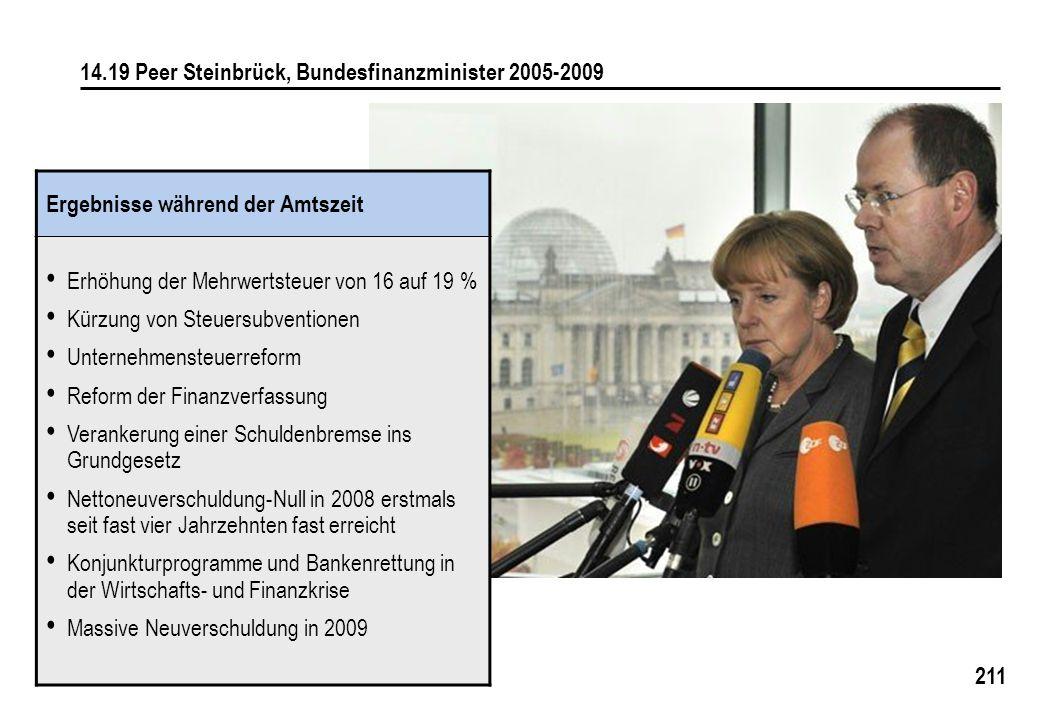 14.19 Peer Steinbrück, Bundesfinanzminister 2005-2009