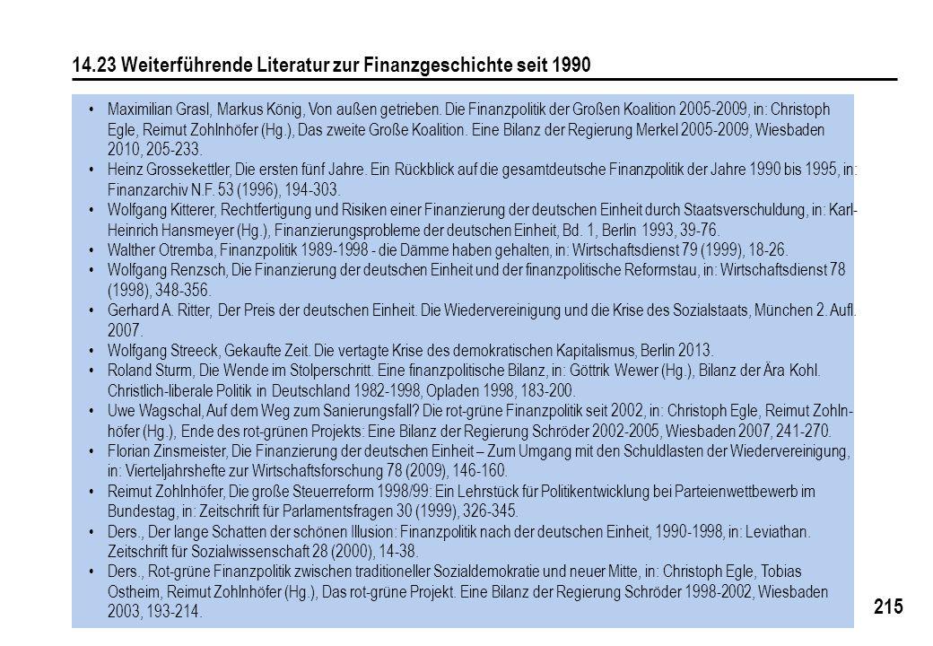 14.23 Weiterführende Literatur zur Finanzgeschichte seit 1990