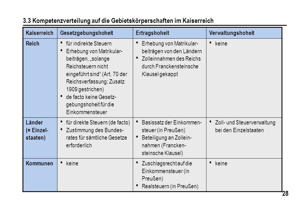 3.3 Kompetenzverteilung auf die Gebietskörperschaften im Kaiserreich