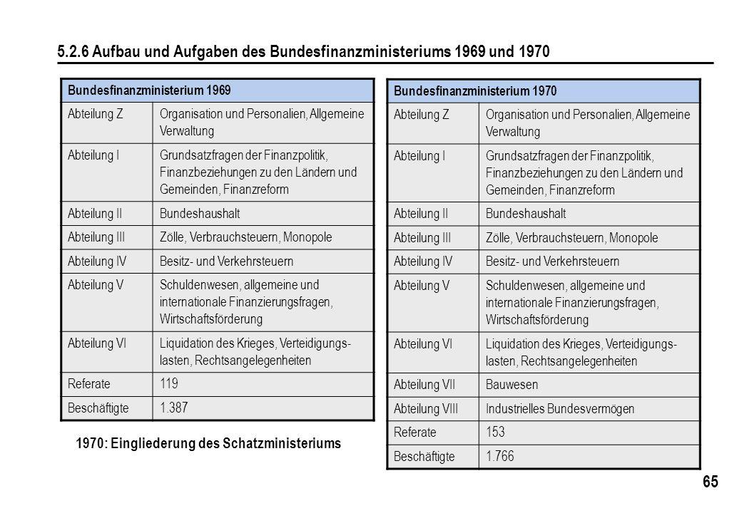 5.2.6 Aufbau und Aufgaben des Bundesfinanzministeriums 1969 und 1970