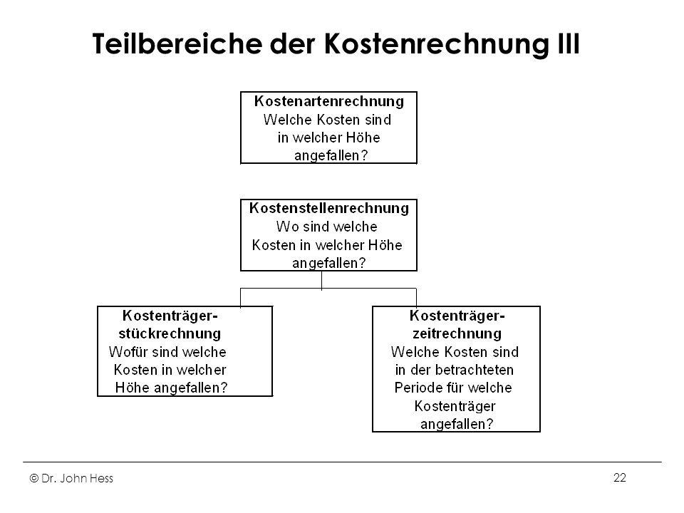 Teilbereiche der Kostenrechnung III