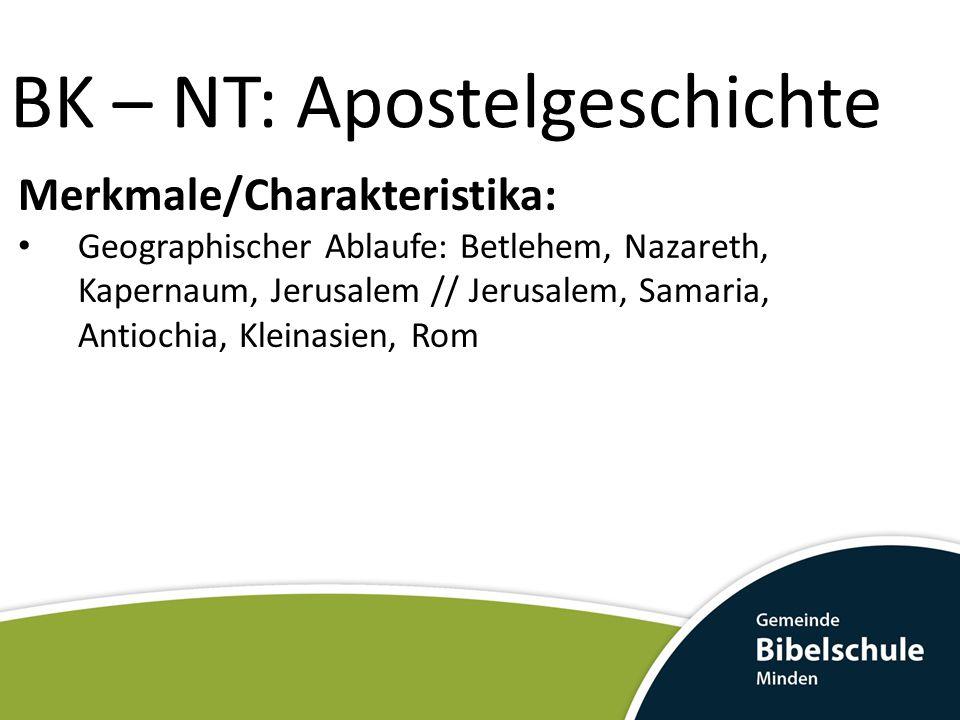BK – NT: Apostelgeschichte