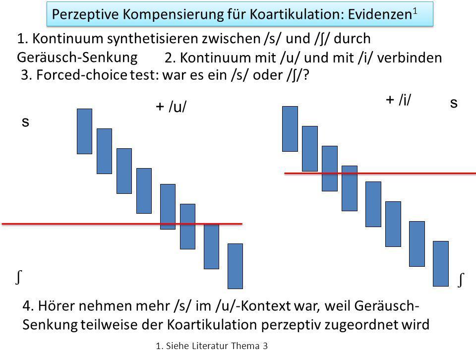 Perzeptive Kompensierung für Koartikulation: Evidenzen1