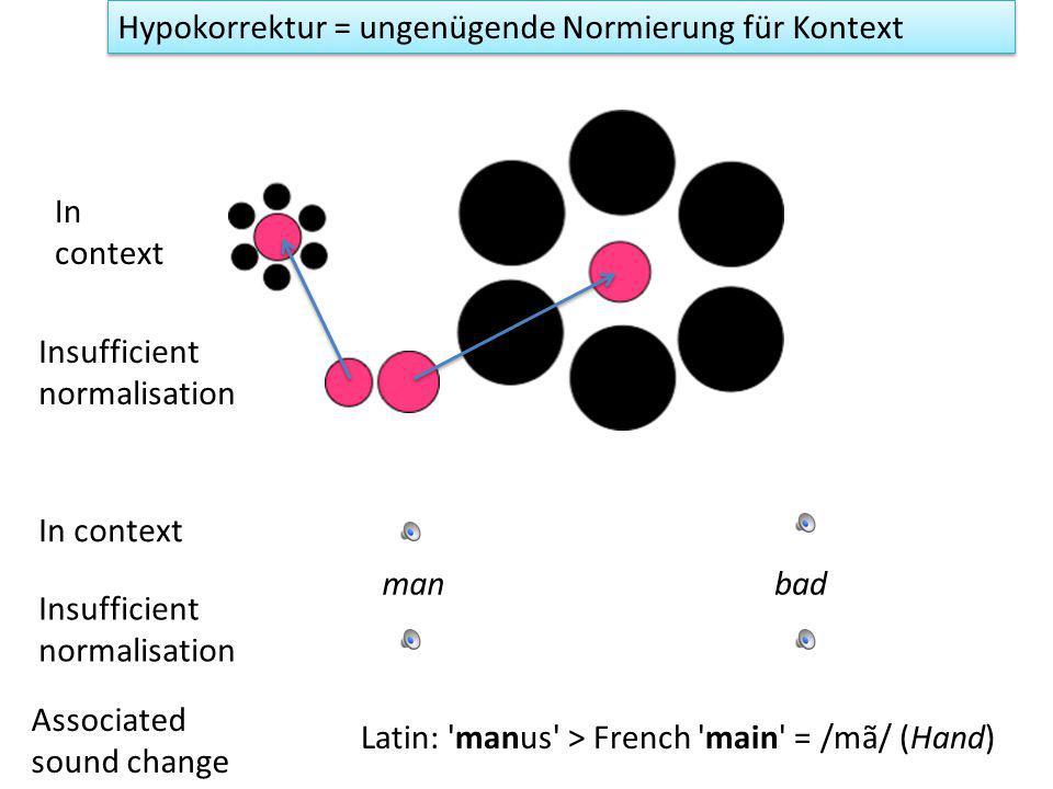 Hypokorrektur = ungenügende Normierung für Kontext
