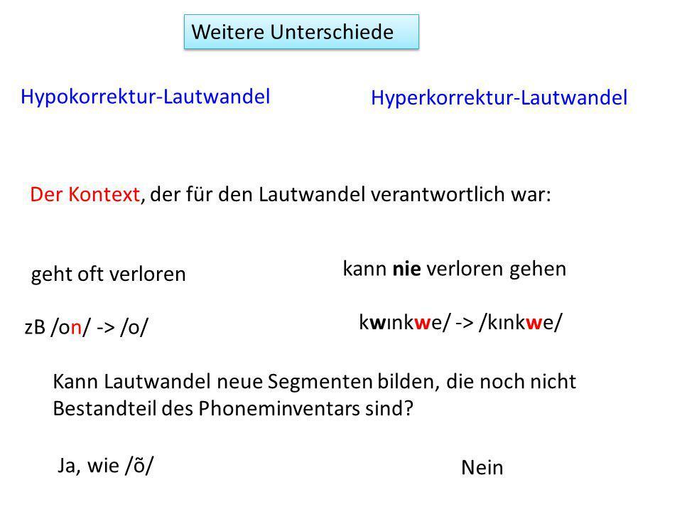Weitere Unterschiede Hypokorrektur-Lautwandel. Hyperkorrektur-Lautwandel. Der Kontext, der für den Lautwandel verantwortlich war:
