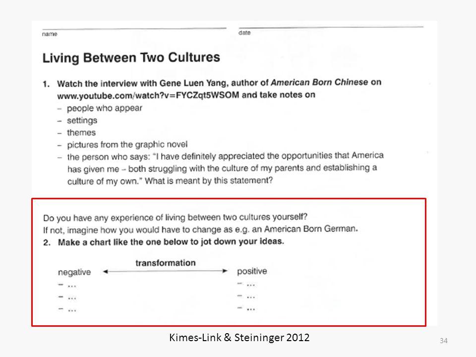 Kimes-Link & Steininger 2012