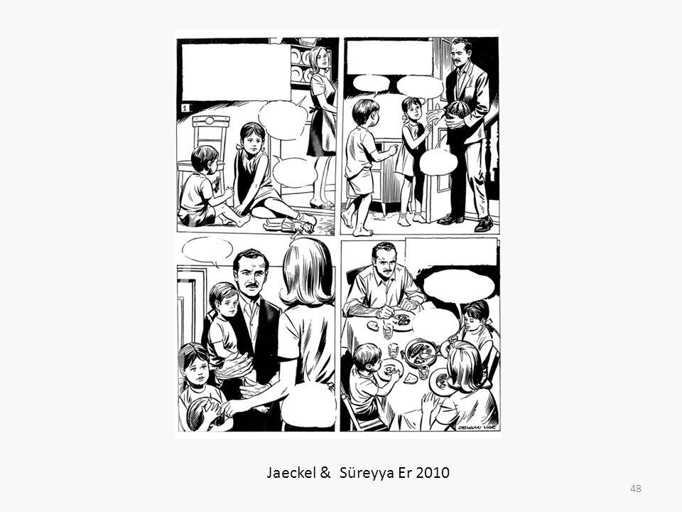 Jaeckel & Süreyya Er 2010 Similar task in Sonderheft, S. 21