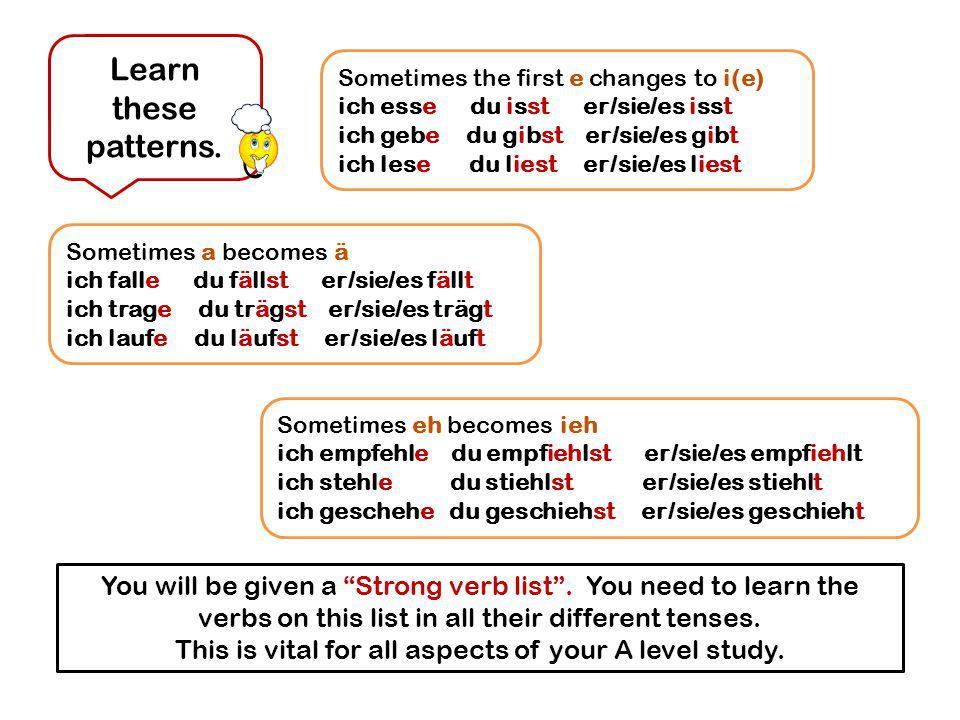 This is vital for all aspects of your A level study.