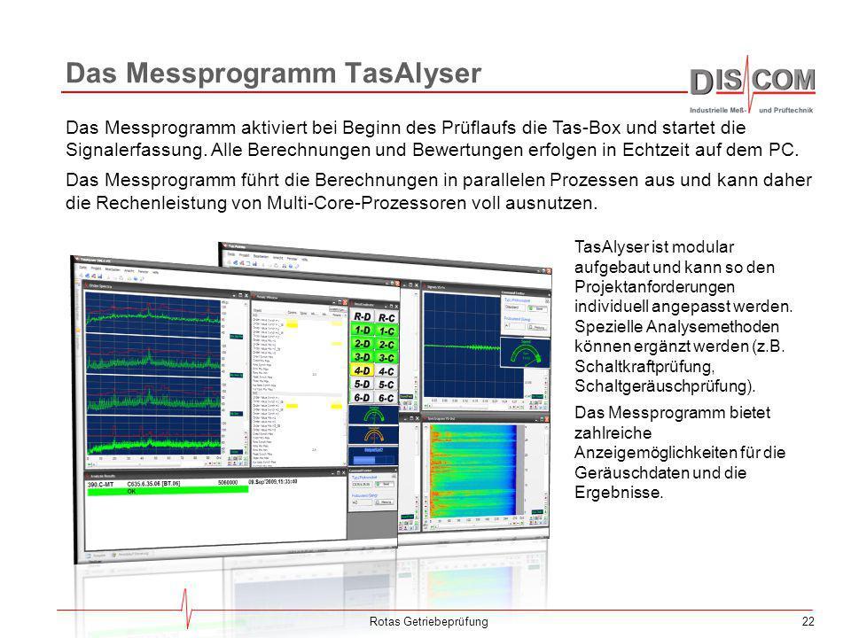 Das Messprogramm TasAlyser