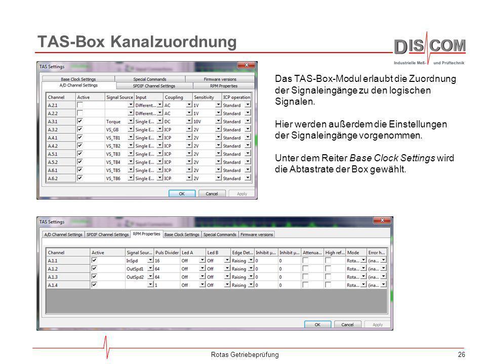TAS-Box Kanalzuordnung