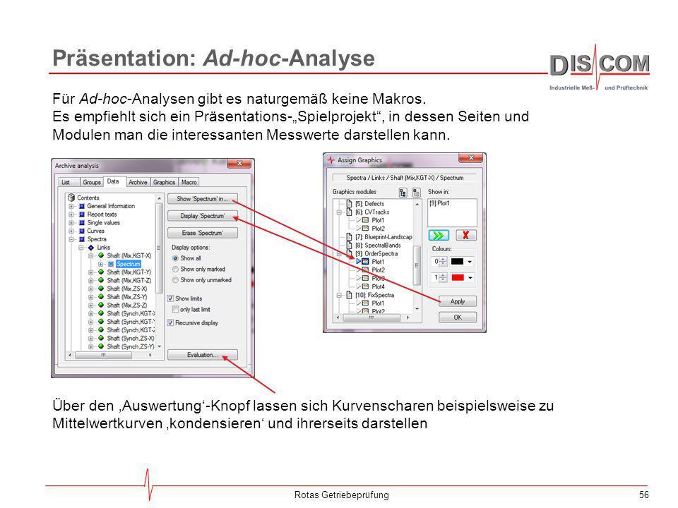 Präsentation: Ad-hoc-Analyse