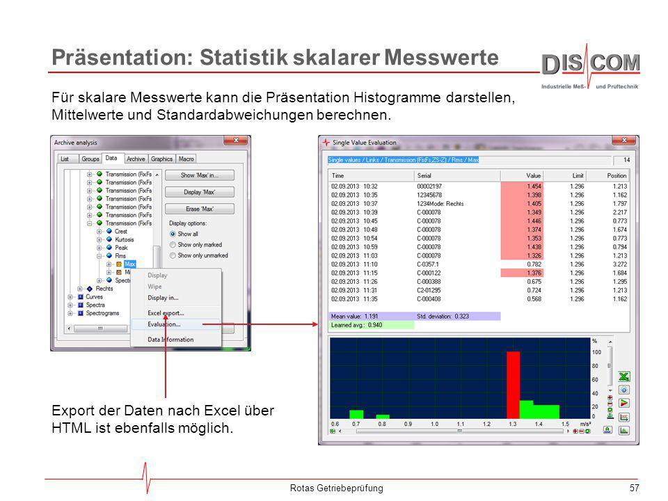 Präsentation: Statistik skalarer Messwerte