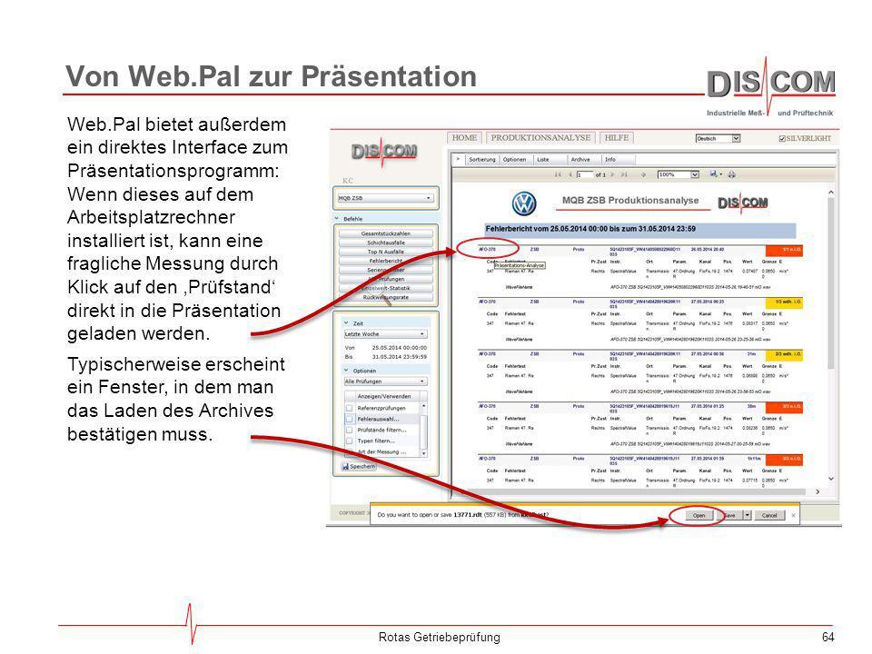Von Web.Pal zur Präsentation