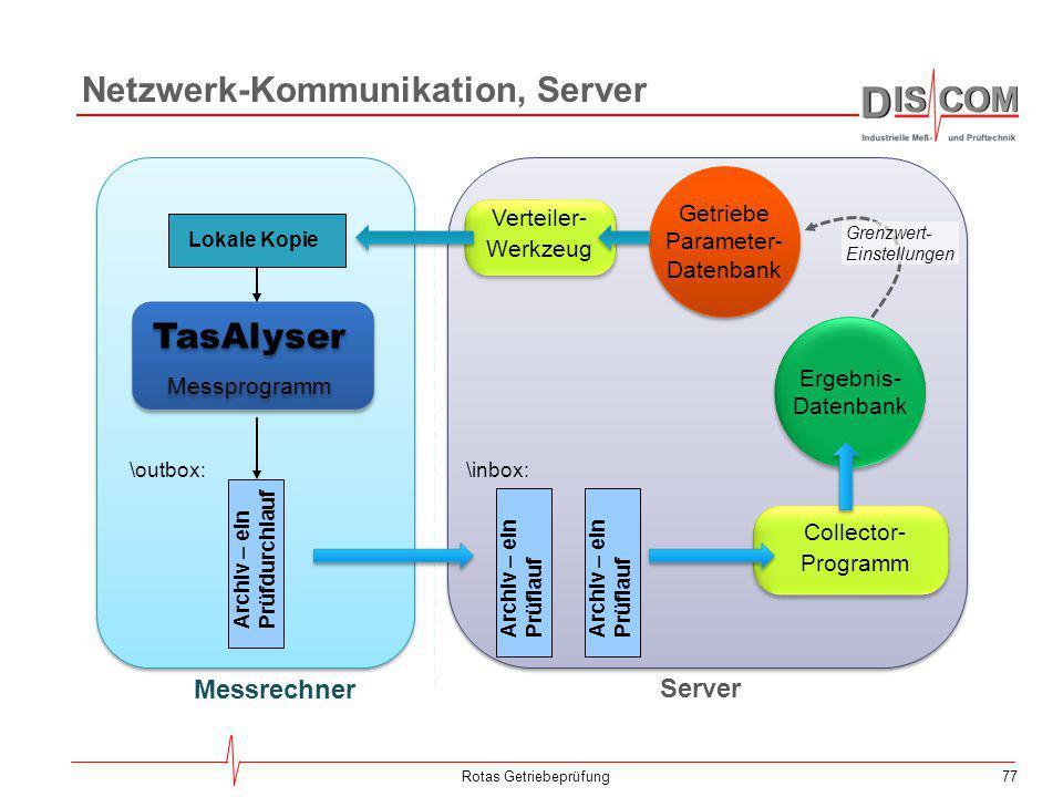 Netzwerk-Kommunikation, Server