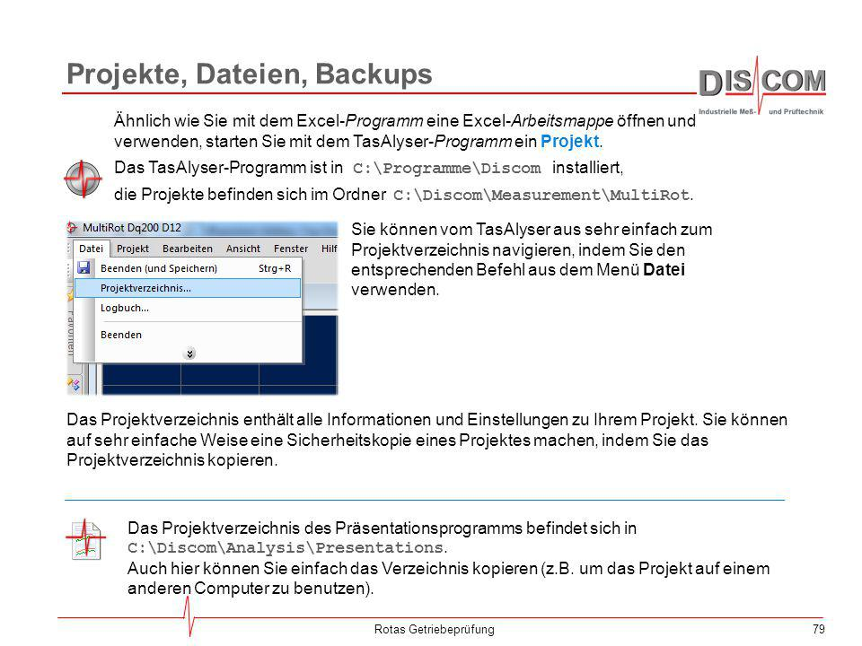 Projekte, Dateien, Backups