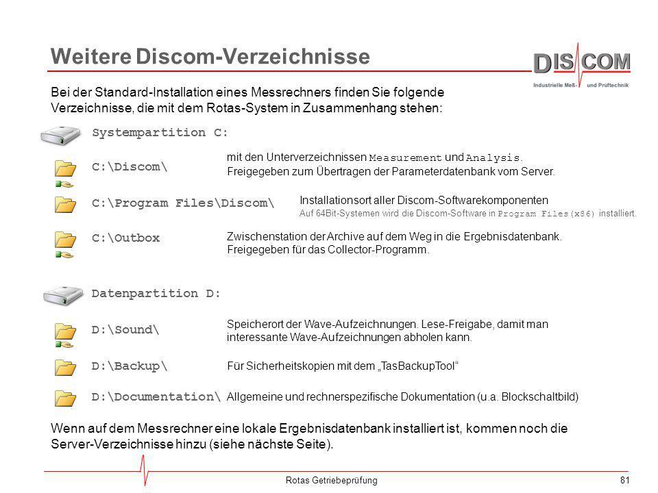 Weitere Discom-Verzeichnisse