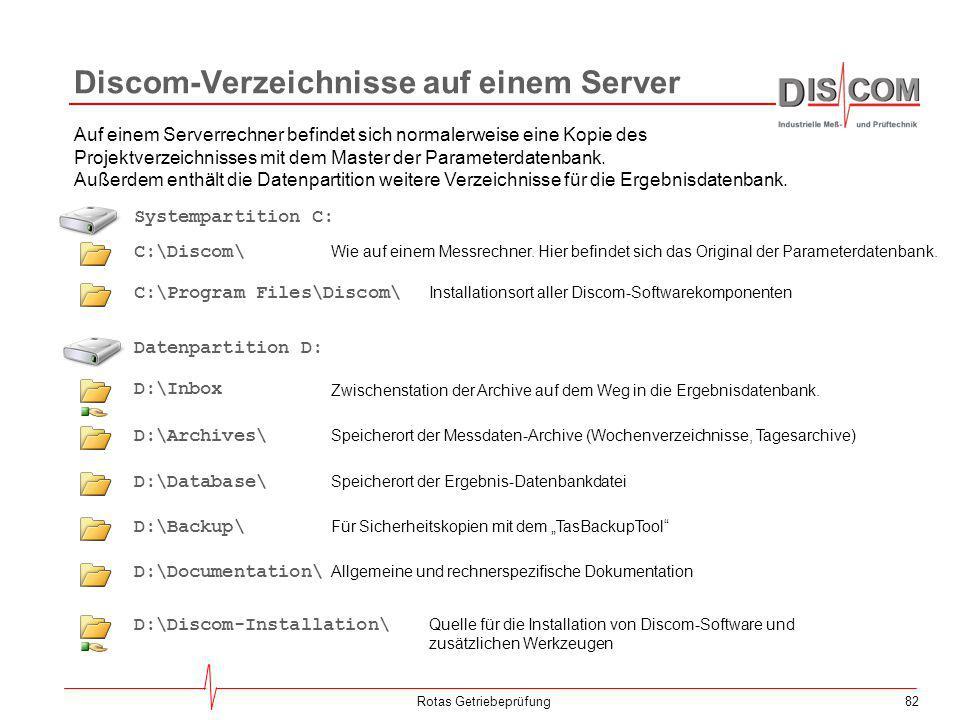 Discom-Verzeichnisse auf einem Server
