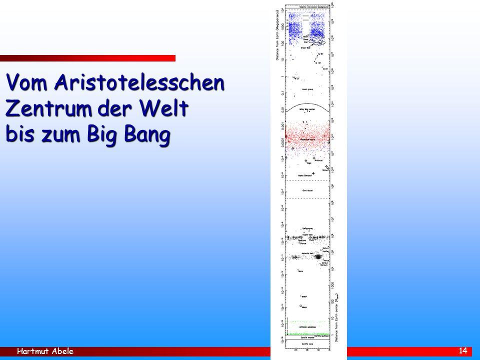 Vom Aristotelesschen Zentrum der Welt bis zum Big Bang