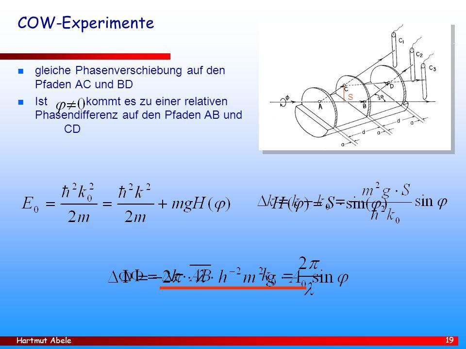 COW-Experimente gleiche Phasenverschiebung auf den Pfaden AC und BD