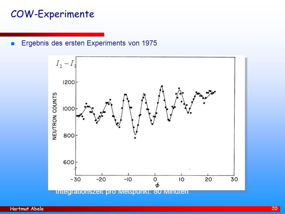 COW-Experimente Ergebnis des ersten Experiments von 1975