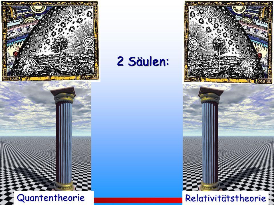 2 Säulen: Quantentheorie Relativitätstheorie Hartmut Abele