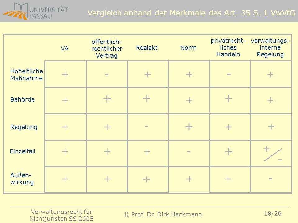 + - Vergleich anhand der Merkmale des Art. 35 S. 1 VwVfG