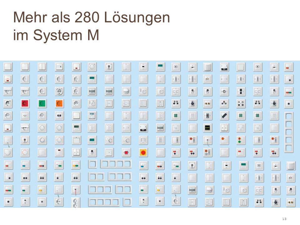 Mehr als 280 Lösungen im System M
