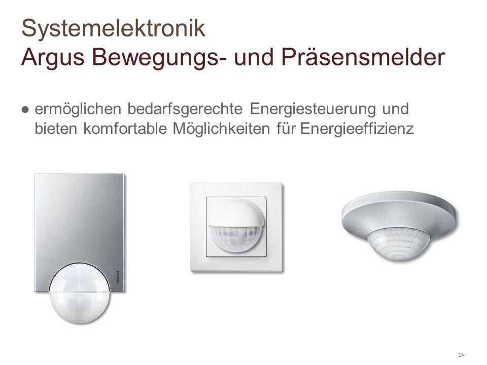 Systemelektronik Argus Bewegungs- und Präsensmelder