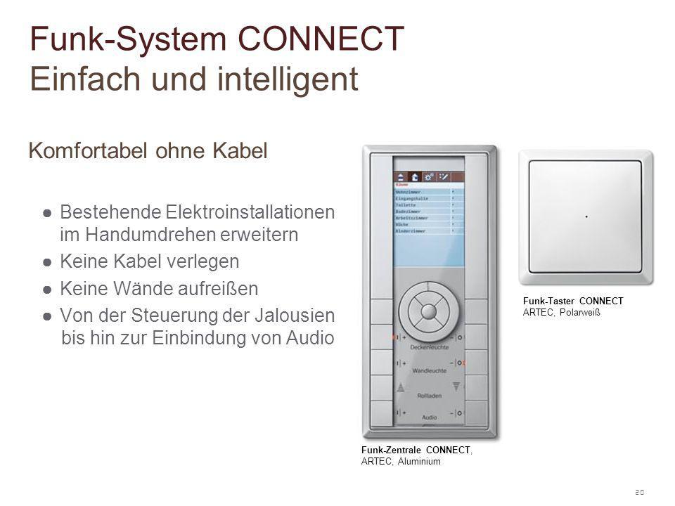 Funk-System CONNECT Einfach und intelligent