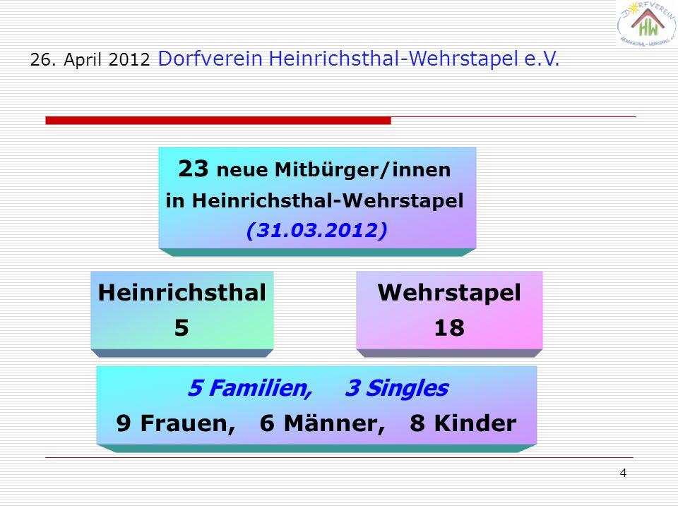 in Heinrichsthal-Wehrstapel